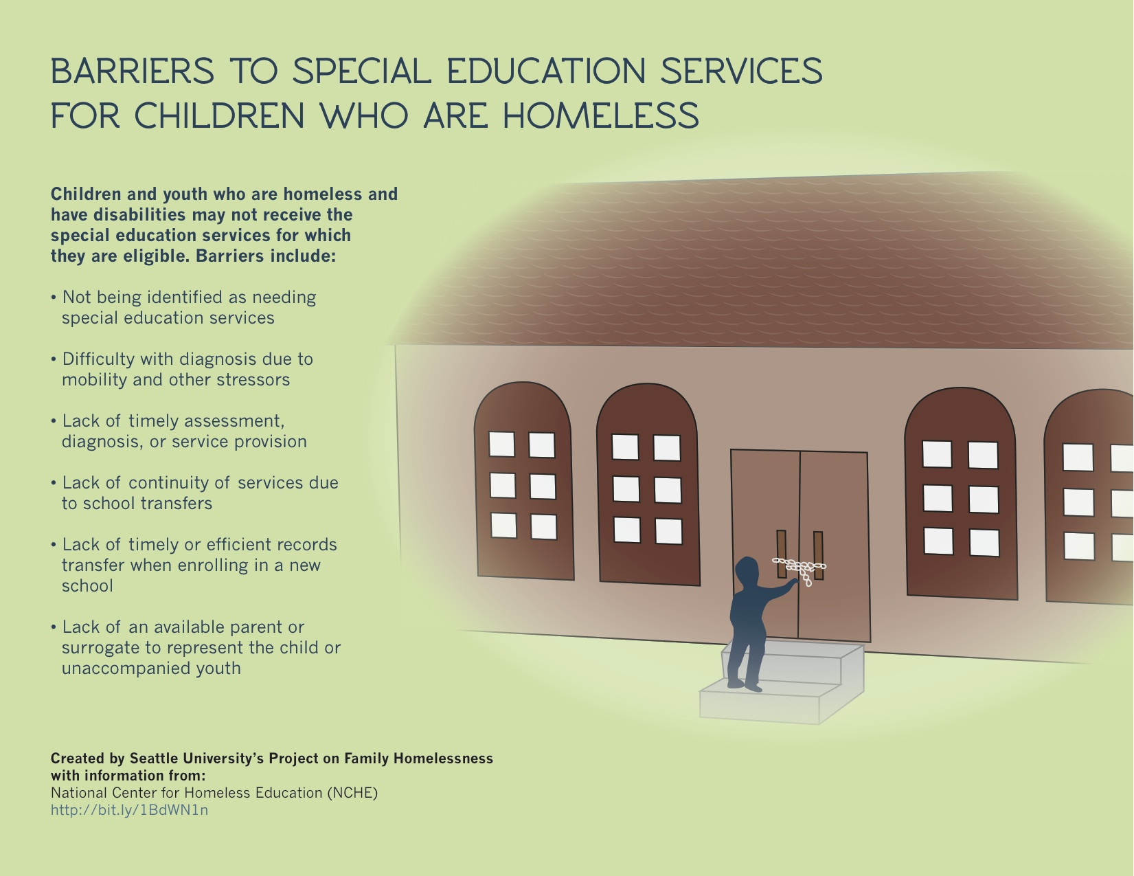 reasearch paper barriers among homeless youth National association for the education of homeless children and youth a large body of research on homelessness barriers to exiting homelessness.