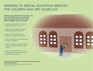 Barriers to special education services for children who are homeless, homeless students, child reaching for door