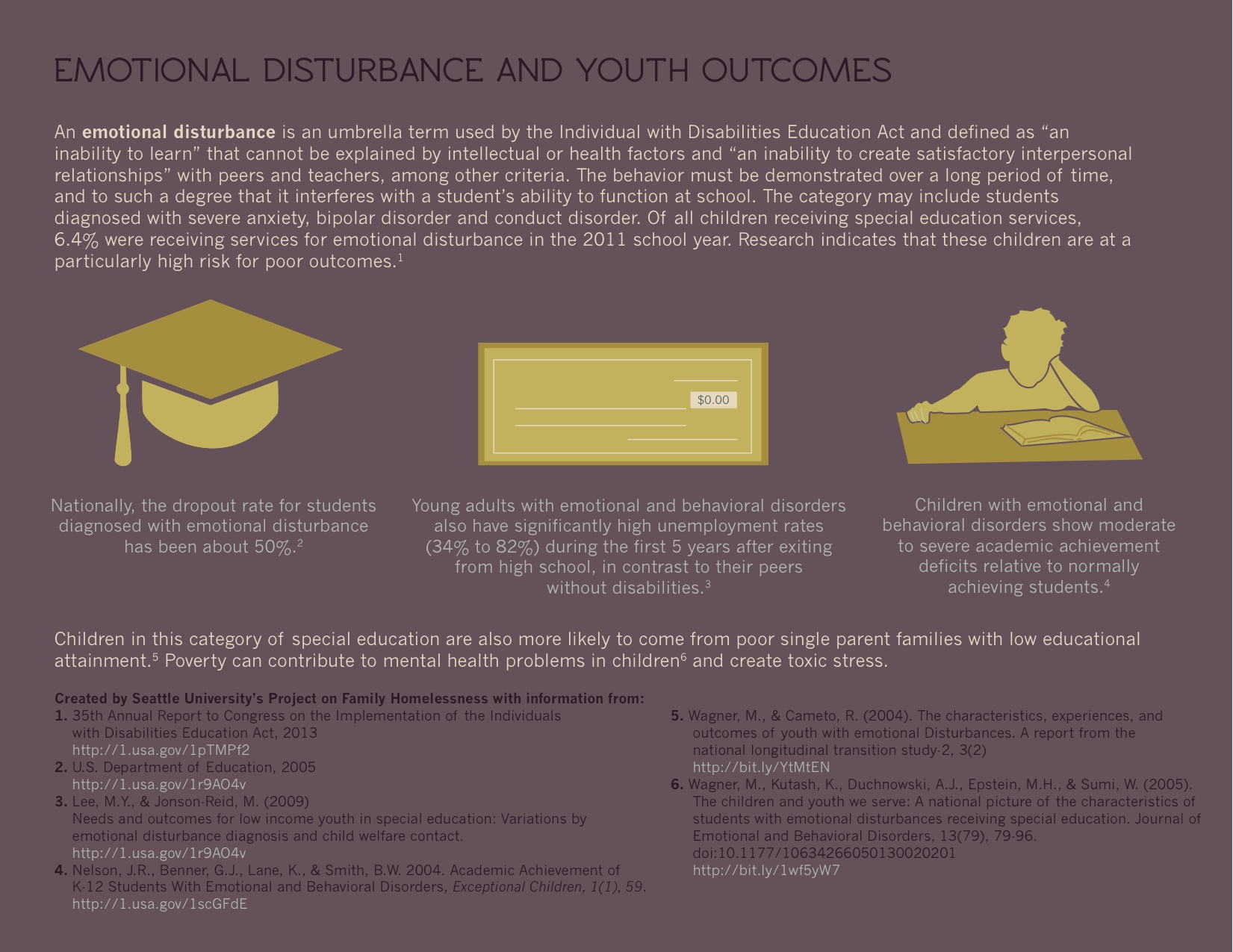 new infographics on childhood homelessness  education  and child development