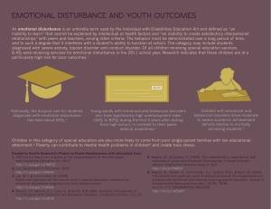 Emotional disturbance, infographic, youth outcomes, graduation cap, unemployment check