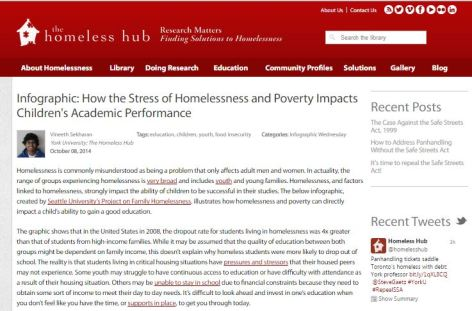 Image 3.5 Homeless Hub