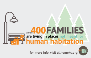 Family-Human Habitation
