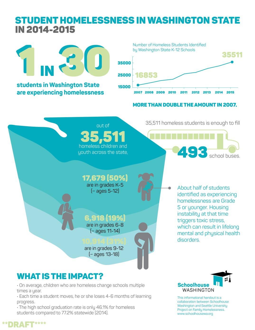 Infographic Jan 20