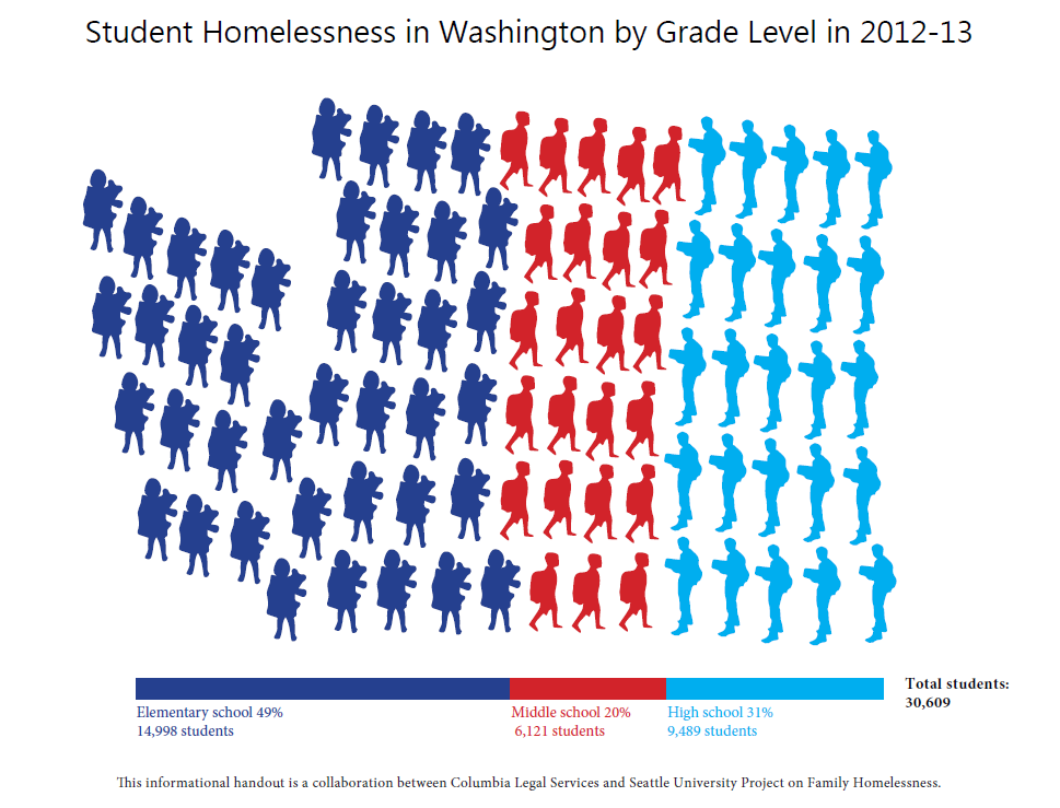 InfoGraphic_Student-Homelessness