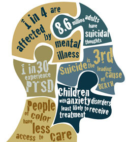 Mental health head