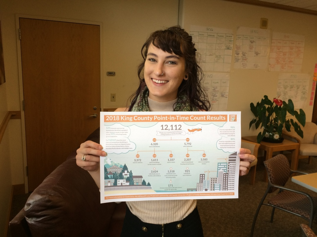 Madison holding infographic