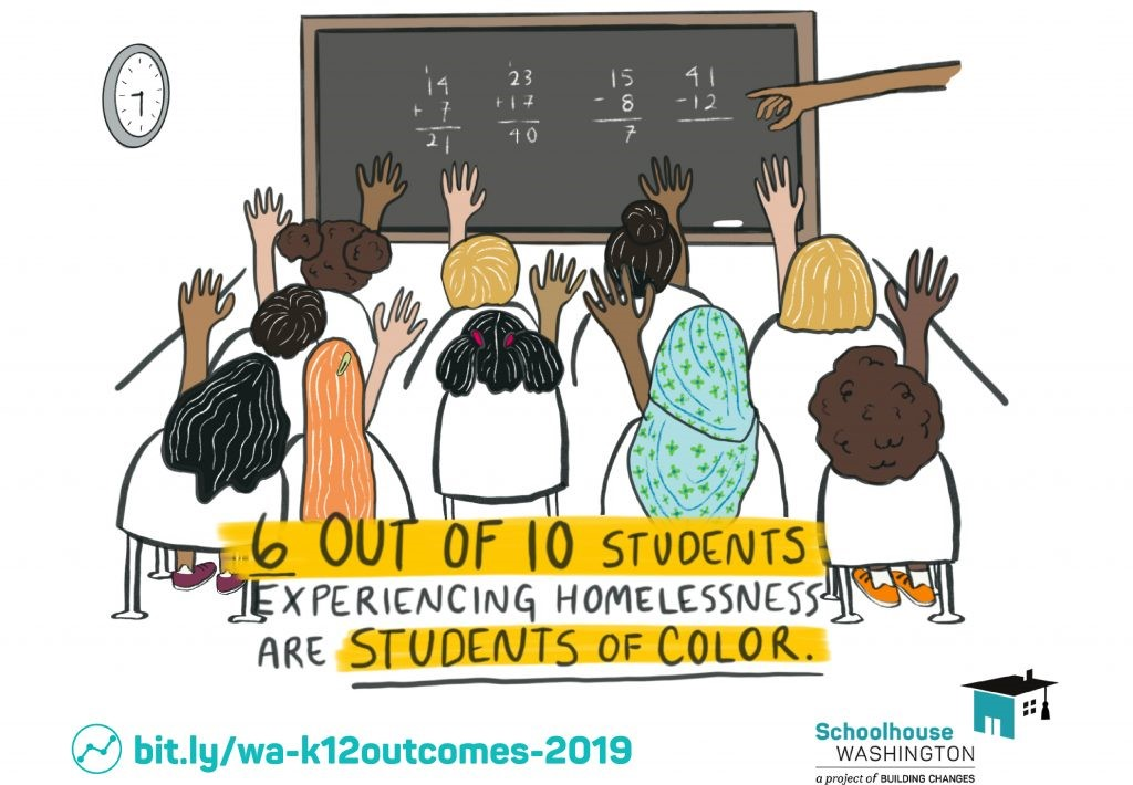 Anneke Infographic Student Homelessness POC